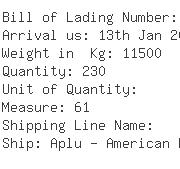 USA Importers of indian furniture - Indus Tree Imports Inc