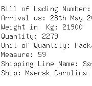 USA Importers of industrial valve - M  &  M Cargo Line Inc