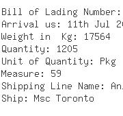 USA Importers of injection mold - Scanwell Shipping Lax Import