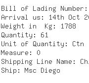 USA Importers of instrument - Dhl Global Forwarding