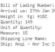 USA Importers of inverter dc - Samlex America Inc