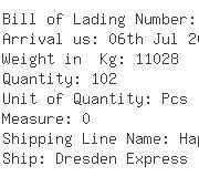 USA Importers of iron powder - Basf Corporation