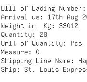 USA Importers of iron wire - Kuehne Nagel Inc