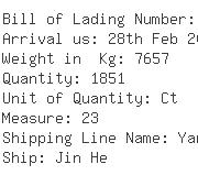 USA Importers of iron wire - To L G Sourcing Inc