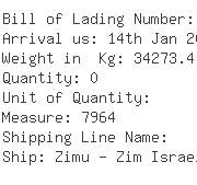 USA Importers of iron wire - L G Sourcing Inc