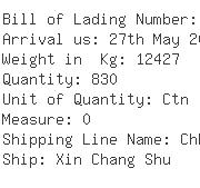 USA Importers of iron wire - Rich Shipping Usa Inc