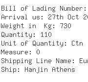 USA Importers of jacket zipper - Emme Inc