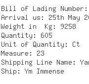 USA Importers of jacks - Fedex Trade Networks Transport  &