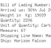 USA Importers of jelly - Tug Logistics - Atl