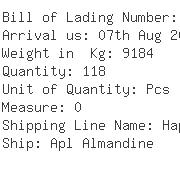 USA Importers of jute bag - Multilink Container Line Llc