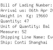 USA Importers of jute bale - Order Of