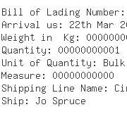 USA Importers of kernel oil - Cargill International Trading Pte L