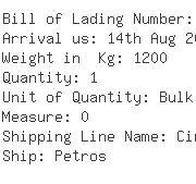 USA Importers of kernel oil - Ioi Group - Loders Croklaan