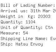 USA Importers of key lock - Pan Pacific Express Corp