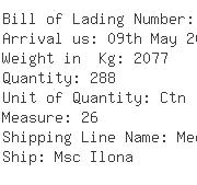 USA Importers of keyboard - Fordpointer Shipping La Inc