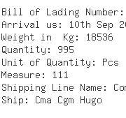 USA Importers of keyboard - Phoenix Int L Freight Services Ltd