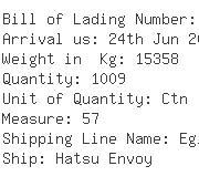 USA Importers of kitchen knife - Brilliant Globe Logistics Inc