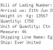 USA Importers of kitchen knife - Phoenix Int L Freight Services Ltd