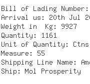 USA Importers of kitchenware - Apl Logistics Canada
