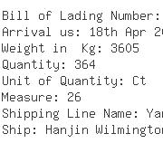 USA Importers of knife - Lg Sourcing Inc