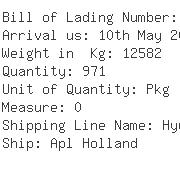 USA Importers of knitted top - Enl Global Inc