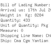 USA Importers of knitted top - Hansa Stars Logistics Shanghai