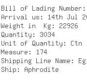 USA Importers of knitted top - Canadian Retail Shippers