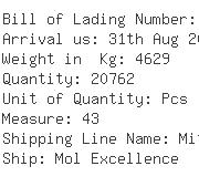 USA Importers of knitted top - Thornley Pitt Inc