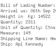 USA Importers of knitted top - Milgram International Shipping Inc