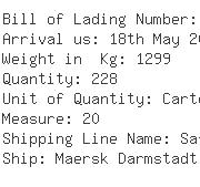 USA Importers of knitted top - Motherlines Inc New York