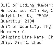 USA Importers of knitted top - Rich Shipping Usa Inc