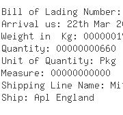 USA Importers of ladies bag - Cali America Logistics Inc