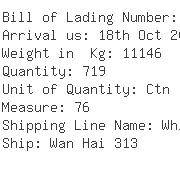 USA Importers of ladies bag - Oec Shipping Los Angeles Inc