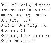 USA Importers of ladies bag - Overseas Express Consolidators