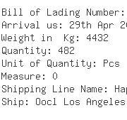 USA Importers of ladies bag - Delmar International Inc