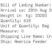 USA Importers of ladies bag - Pinehurts Manufacturing Inc