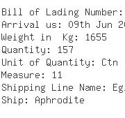 USA Importers of ladies bag - Reitmans Distribution Inc