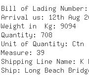 USA Importers of ladies cap - Ups Ocean Freight Services Inc
