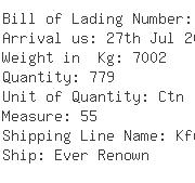 USA Importers of lcd stand - Kantek Inc