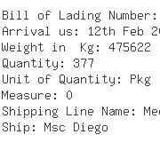 USA Importers of lead ingot - Traxys Metales Y Quimicos