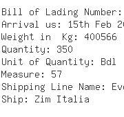 USA Importers of lead ingot - Traxys North America Llc