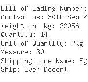 USA Importers of lead ingot - Triumph Services B V