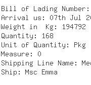 USA Importers of lead ingot - The Doe Run Company