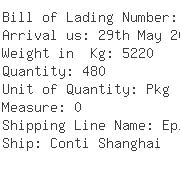 USA Importers of leather box - Econocaribe Consolidators Inc