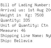 USA Importers of leather garment - De Well Ny Container Shipping Corp