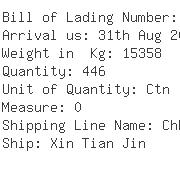 USA Importers of leather garment - Eurasia Freight Service Inc Add