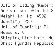 USA Importers of leather gloves - Latoplast Ltd