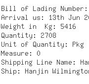 USA Importers of leather jacket - Translink Shipping Inc -new York