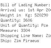 USA Importers of logs - Jawahar Saw Mills