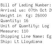 USA Importers of logs - M Boehlke Veneer Corporation